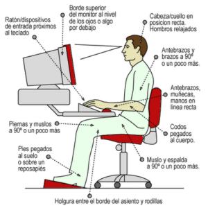 postura-correcta-ordenador-dolor-espalda-fisioterapia-murcia